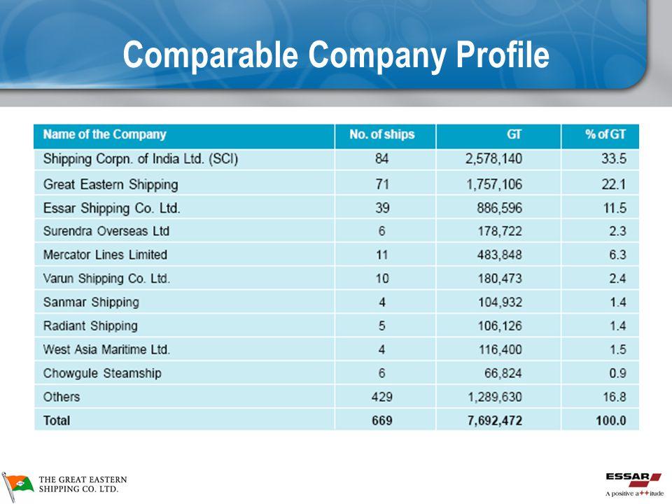 Comparable Company Profile