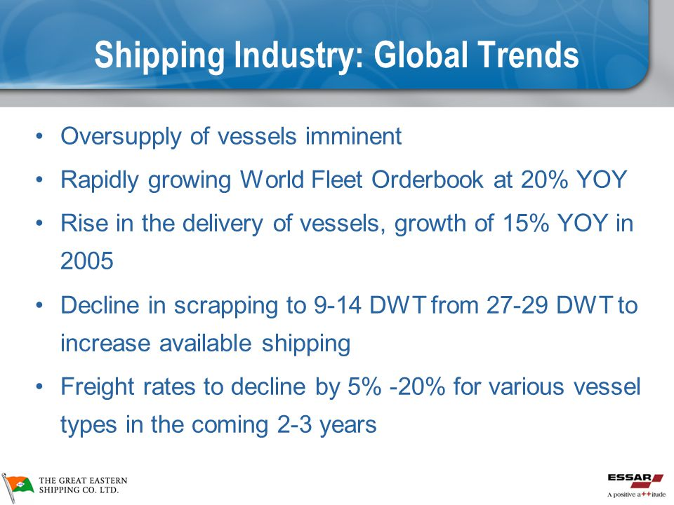 Shipping Industry: Global Trends Oversupply of vessels imminent Rapidly growing World Fleet Orderbook at 20% YOY Rise in the delivery of vessels, growth of 15% YOY in 2005 Decline in scrapping to 9-14 DWT from 27-29 DWT to increase available shipping Freight rates to decline by 5% -20% for various vessel types in the coming 2-3 years