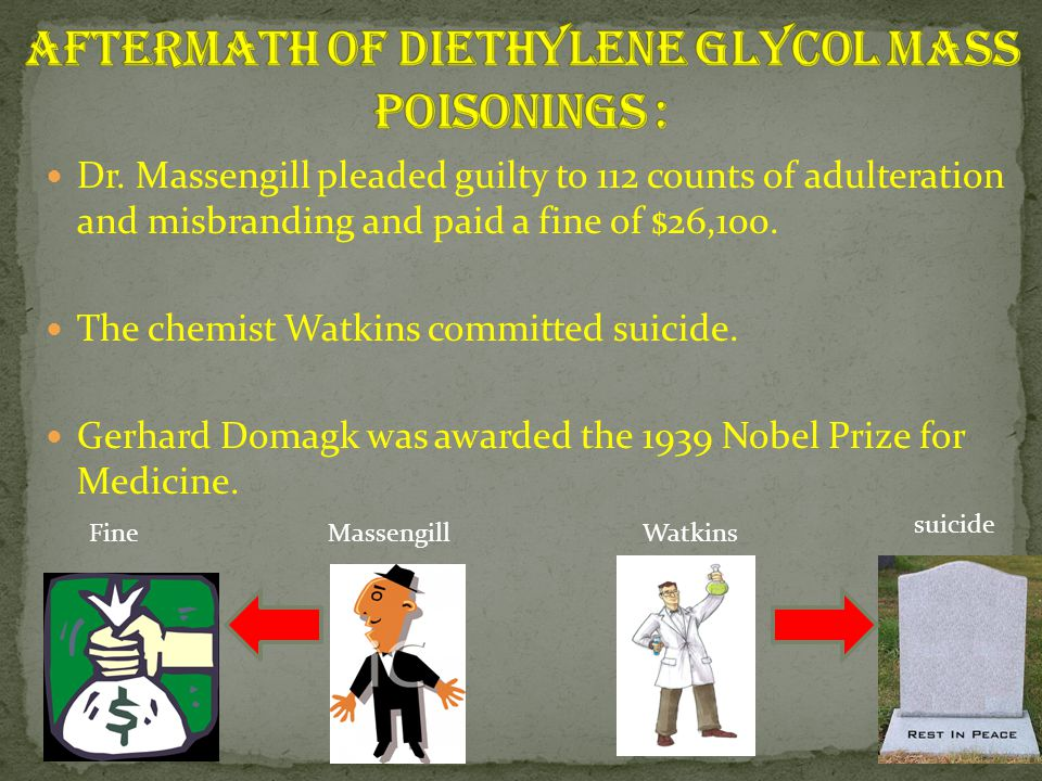 Dr. Massengill pleaded guilty to 112 counts of adulteration and misbranding and paid a fine of $26,100. The chemist Watkins committed suicide. Gerhard