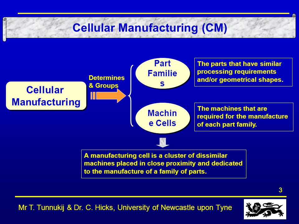 3 Mr T. Tunnukij & Dr. C. Hicks, University of Newcastle upon Tyne Cellular Manufacturing (CM) Cellular Manufacturing Cellular Manufacturing The parts