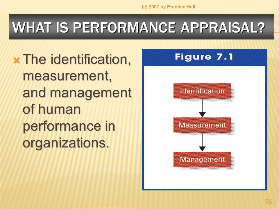 WHAT IS PERFORMANCE APPRAISAL?  The identification, measurement, and management of human performance in organizations. (c) 2007 by Prentice Hall 7-6