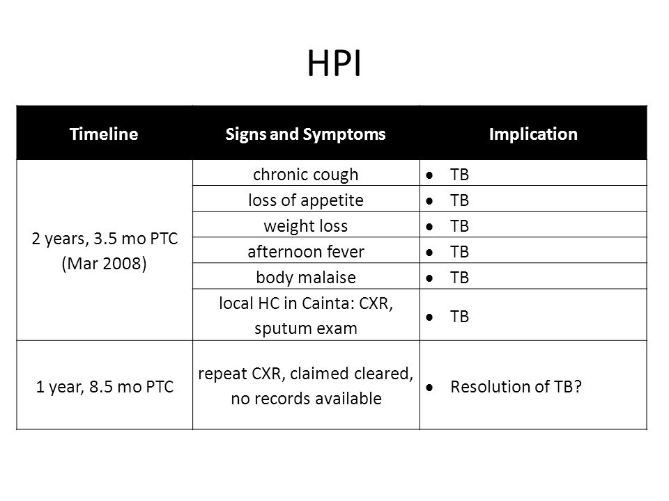 HPI TimelineSigns and SymptomsImplication 2 years, 3.5 mo PTC (Mar 2008) chronic cough  TB loss of appetite  TB weight loss  TB afternoon fever  T