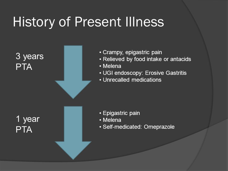 History of Present Illness 3 years PTA Crampy, epigastric pain Relieved by food intake or antacids Melena UGI endoscopy: Erosive Gastritis Unrecalled medications 1 year PTA Epigastric pain Melena Self ‐ medicated: Omeprazole