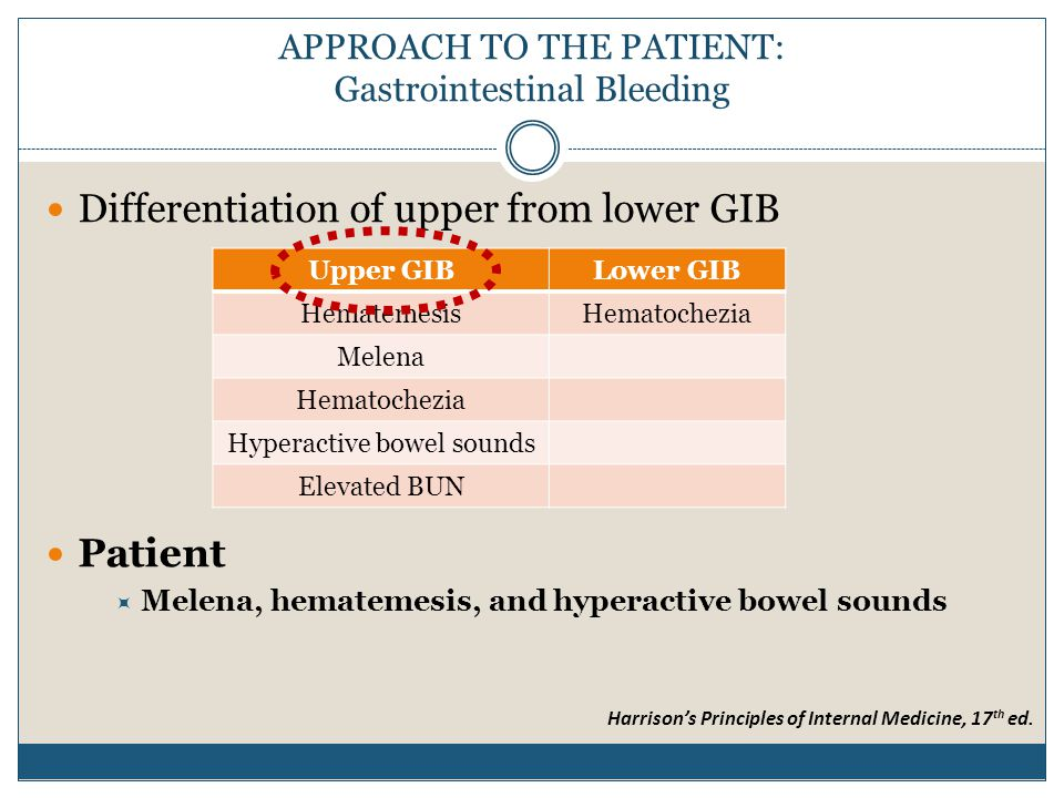 APPROACH TO THE PATIENT: Gastrointestinal Bleeding Differentiation of upper from lower GIB Patient  Melena, hematemesis, and hyperactive bowel sounds Upper GIBLower GIB HematemesisHematochezia Melena Hematochezia Hyperactive bowel sounds Elevated BUN Harrison's Principles of Internal Medicine, 17 th ed.