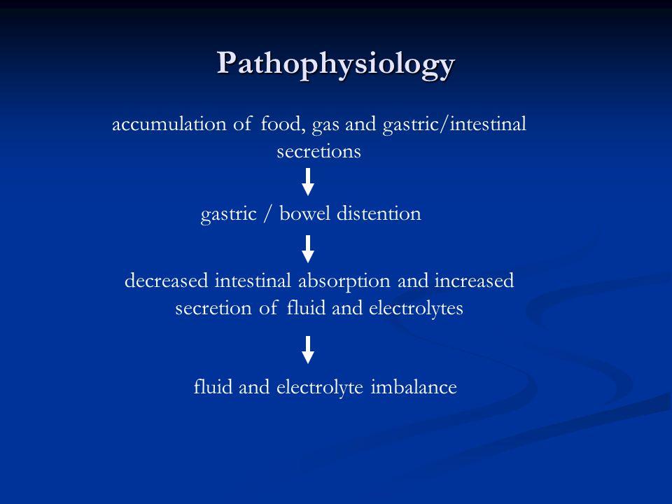 Symptoms / Signs abdominal pain abdominal pain abdominal distention abdominal distention nausea nausea vomiting : bilious vs.