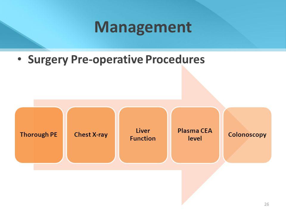 Management Surgery Pre-operative Procedures Thorough PEChest X-ray Liver Function Plasma CEA level Colonoscopy 26