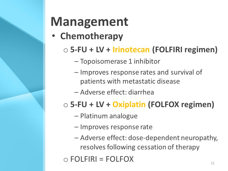 Management Chemotherapy o 5-FU + LV + Irinotecan (FOLFIRI regimen) –Topoisomerase 1 inhibitor –Improves response rates and survival of patients with m