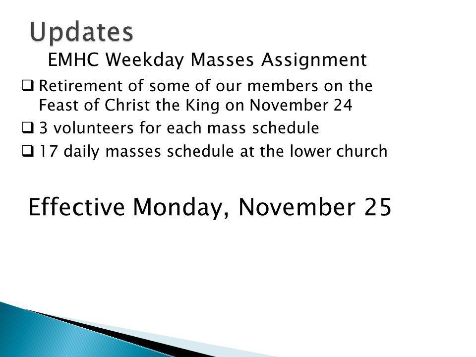 Attendance November Services Including Weekday Service, Eastwood, Corinthians, Immaculate Heart of Mary NamesSlotNov ABANDO, Louie Sun.