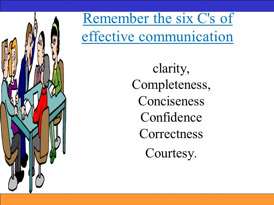 Remember the six C's of effective communication clarity, Completeness, Conciseness Confidence Correctness Courtesy.