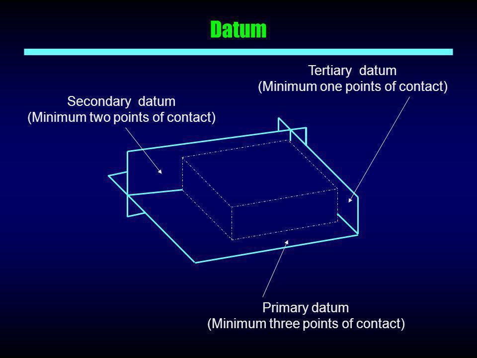 Datum Primary datum (Minimum three points of contact) Tertiary datum (Minimum one points of contact) Secondary datum (Minimum two points of contact)