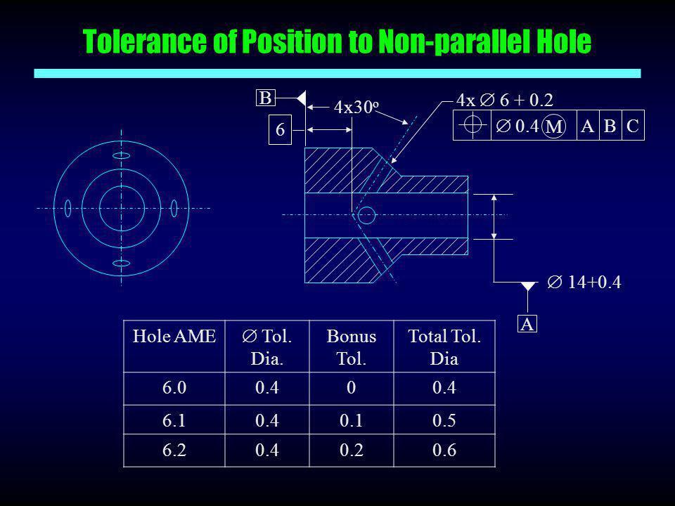 Tolerance of Position to Non-parallel Hole A  14+0.4 6 B 4x30 o 4x  6 + 0.2  0.4 ABC M Hole AME  Tol. Dia. Bonus Tol. Total Tol. Dia 6.00.40 6.10.