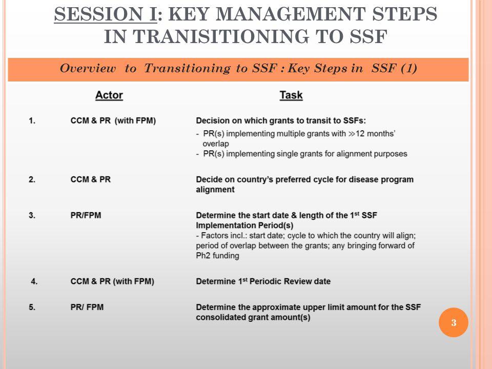 SESSION I: KEY MANAGEMENT STEPS IN TRANISITIONING TO SSF 3 Overview to Transitioning to SSF : Key Steps in SSF (1)
