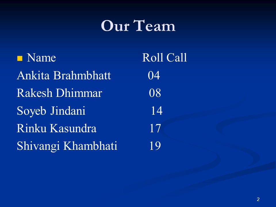 2 Our Team Name Roll Call Ankita Brahmbhatt 04 Rakesh Dhimmar 08 Soyeb Jindani 14 Rinku Kasundra 17 Shivangi Khambhati 19