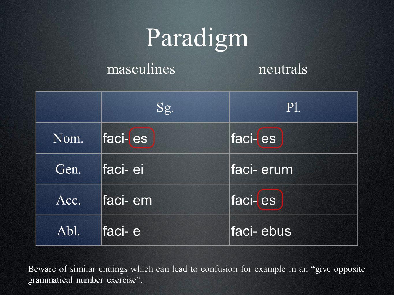 Paradigm Sg.Pl. Nom. faci- es Gen. faci- eifaci- erum Acc.