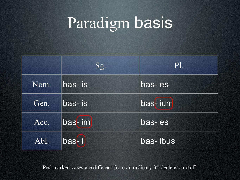 Paradigm basis Sg.Pl. Nom. bas- isbas- es Gen. bas- isbas- ium Acc.