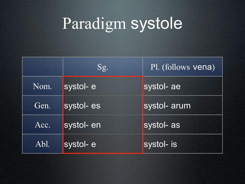 Paradigm systole Sg. Pl. (follows vena ) Nom. systol- esystol- ae Gen.