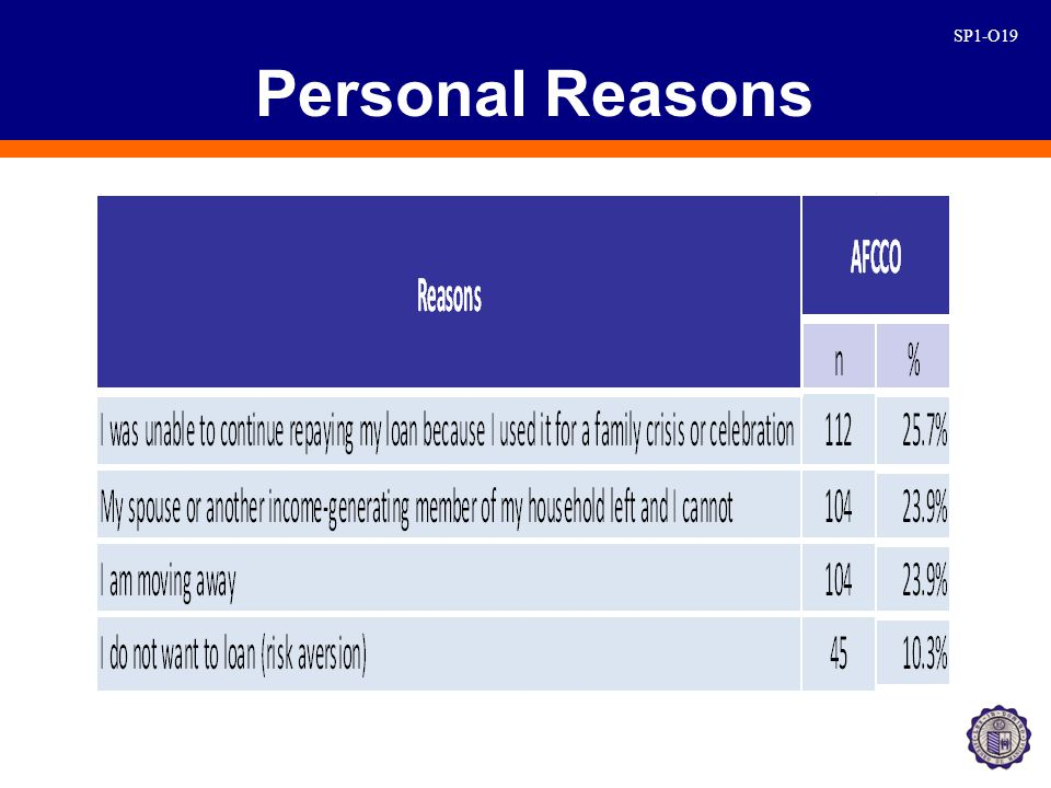 SP1-O19 Personal Reasons