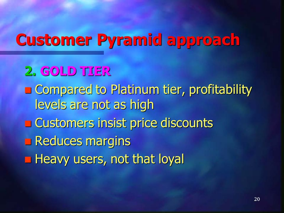 20 Customer Pyramid approach 2. GOLD TIER Compared to Platinum tier, profitability levels are not as high Compared to Platinum tier, profitability lev