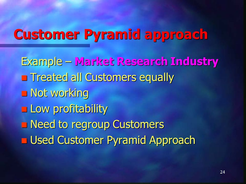 25 Customer Pyramid approach Market Research Industry 1.