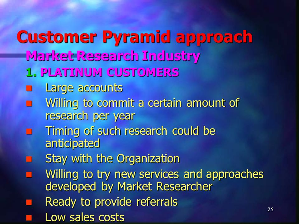 26 Customer Pyramid approach Market Research Industry 1.