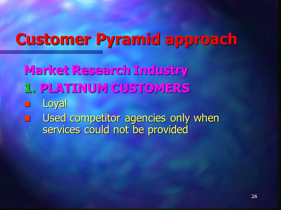 27 Customer Pyramid approach Market Research Industry 2.