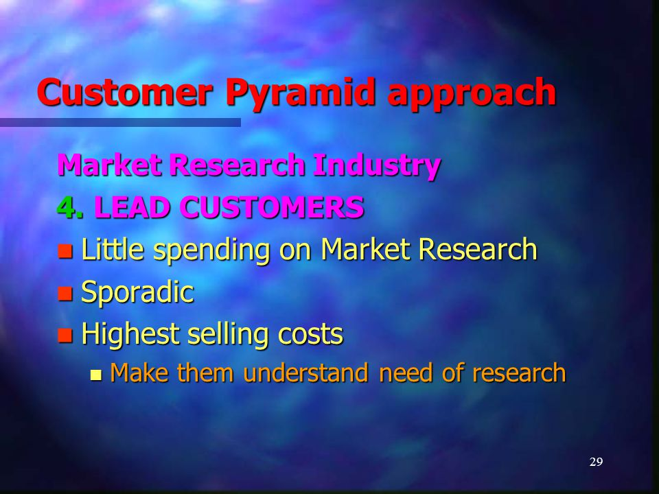 29 Customer Pyramid approach Market Research Industry 4. LEAD CUSTOMERS Little spending on Market Research Little spending on Market Research Sporadic