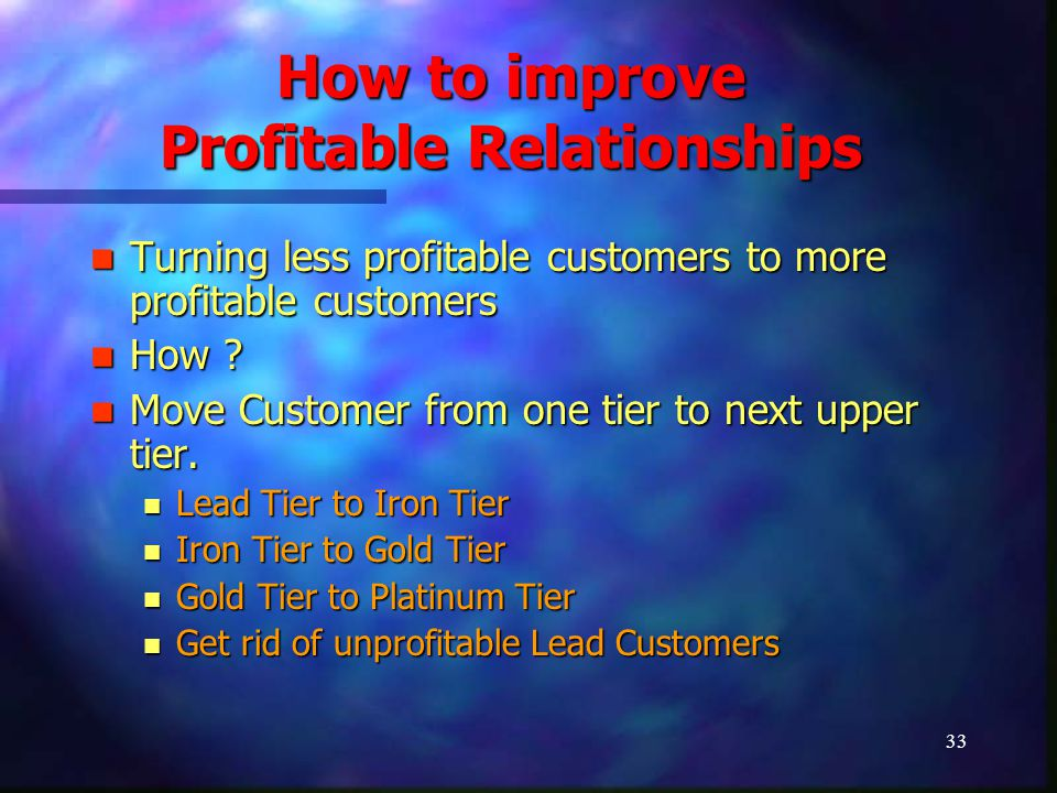 33 How to improve Profitable Relationships Turning less profitable customers to more profitable customers Turning less profitable customers to more pr