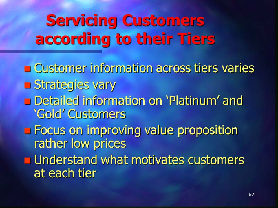 63 Customer Pyramid Approach Reduces unprofitable customers Reduces unprofitable customers Endeavours to convert lower-tiered customers to higher-tiered customers Endeavours to convert lower-tiered customers to higher-tiered customers Pampering highly profitable customers Pampering highly profitable customers Increasing chances of success in the Market Place.