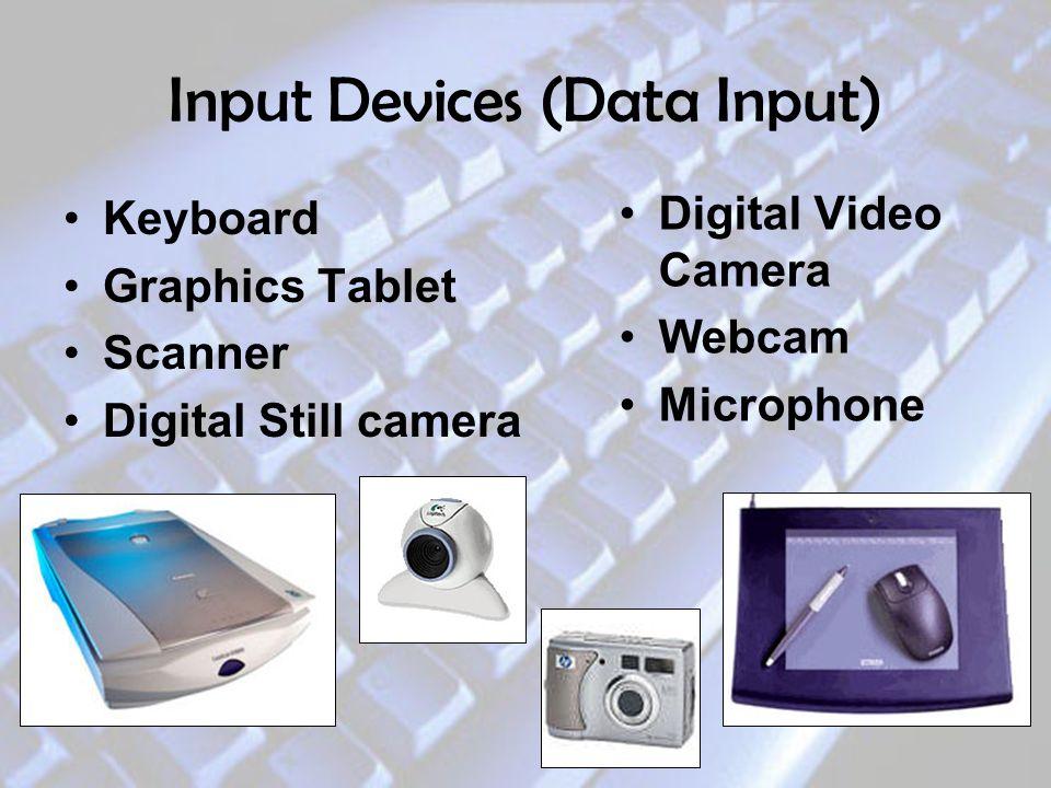 Input Devices (Data Input) Keyboard Graphics Tablet Scanner Digital Still camera Digital Video Camera Webcam Microphone