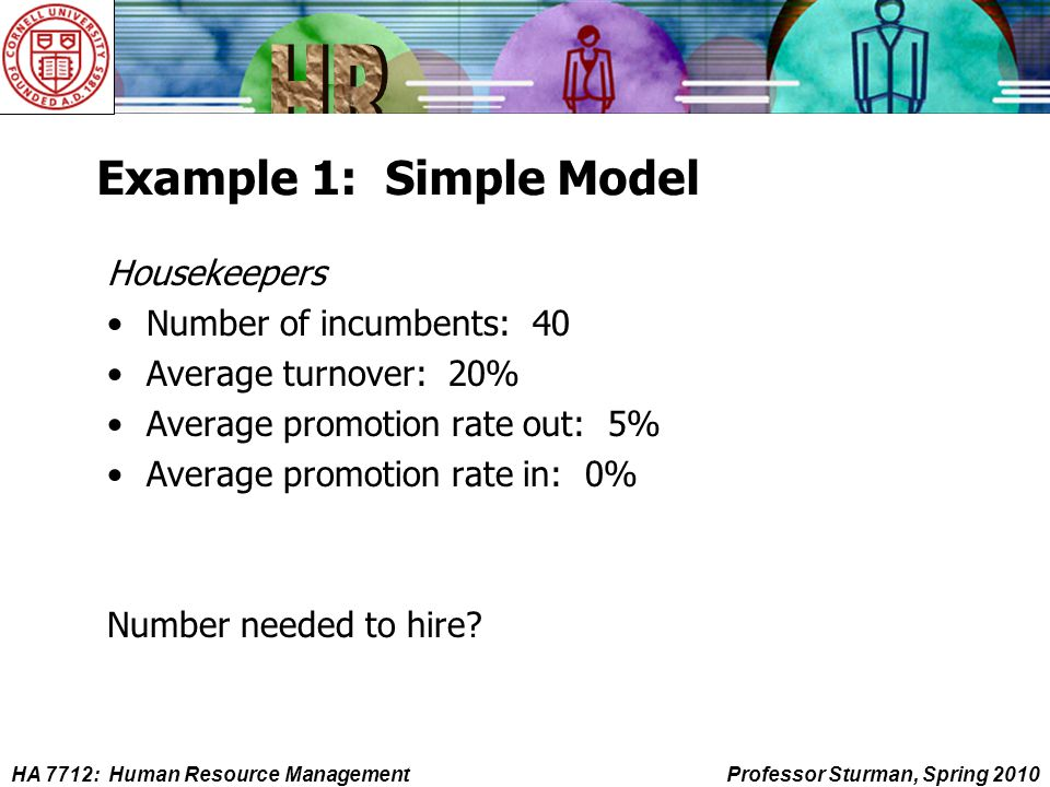 HA 7712: Human Resource ManagementProfessor Sturman, Spring 2010 Example 1: Simple Model Housekeepers Number of incumbents: 40 Average turnover: 20% Average promotion rate out: 5% Average promotion rate in: 0% Number needed to hire?