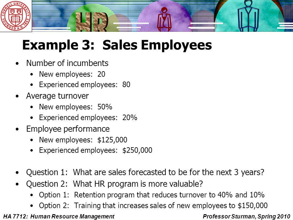 HA 7712: Human Resource ManagementProfessor Sturman, Spring 2010 Example 3: Sales Employees Number of incumbents New employees: 20 Experienced employees: 80 Average turnover New employees: 50% Experienced employees: 20% Employee performance New employees: $125,000 Experienced employees: $250,000 Question 1: What are sales forecasted to be for the next 3 years.