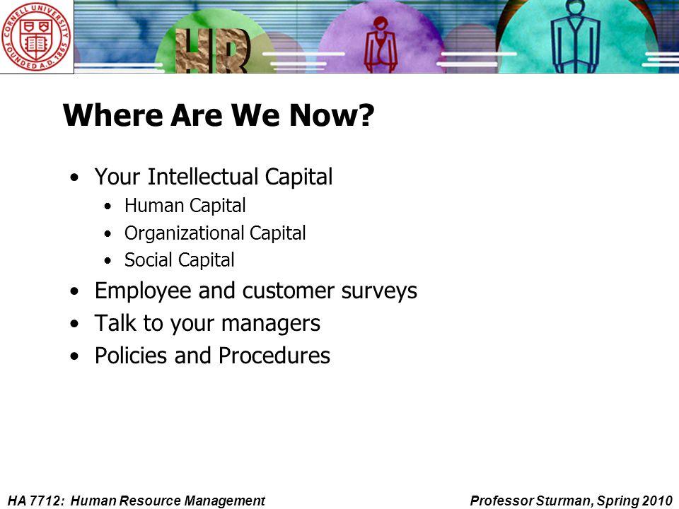 HA 7712: Human Resource ManagementProfessor Sturman, Spring 2010 Where Are We Now.