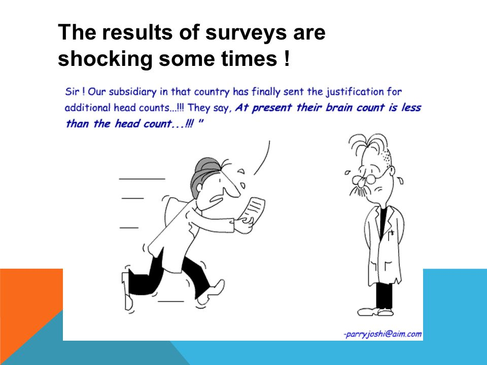 The results of surveys are shocking some times !