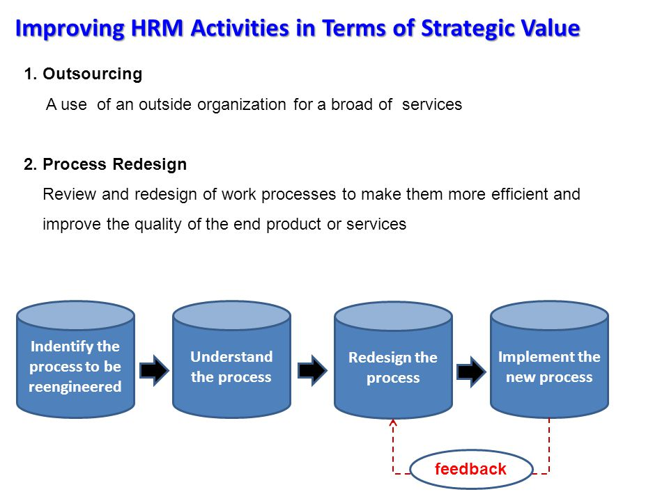 Improving HRM Activities in Terms of Strategic Value 3.