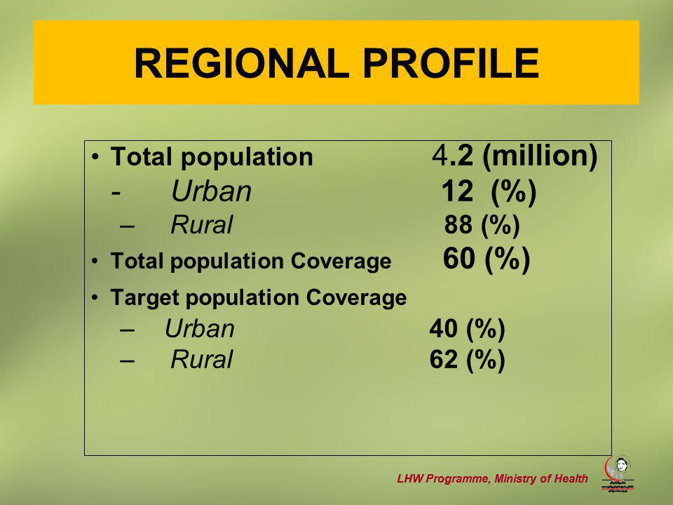 LHW Programme, Ministry of Health REGIONAL PROFILE Total population 4.2 (million) - Urban 12 (%) –Rural 88 (%) Total population Coverage 60 (%) Target population Coverage –Urban 40 (%) –Rural 62 (%)