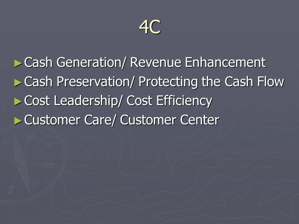 4C ► Cash Generation/ Revenue Enhancement ► Cash Preservation/ Protecting the Cash Flow ► Cost Leadership/ Cost Efficiency ► Customer Care/ Customer Center