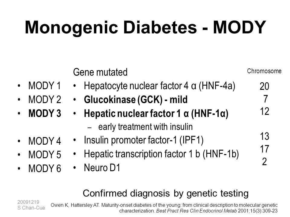 20091219 S Chan-Cua Monogenic Diabetes - MODY MODY 1 MODY 2 MODY 3 MODY 4 MODY 5 MODY 6 Genetic defects of β-cell function Gene mutated Hepatocyte nuc