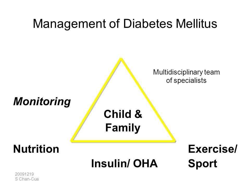 20091219 S Chan-Cua Monitoring NutritionExercise/ Insulin/ OHASport Management of Diabetes Mellitus Child & Family Multidisciplinary team of specialis
