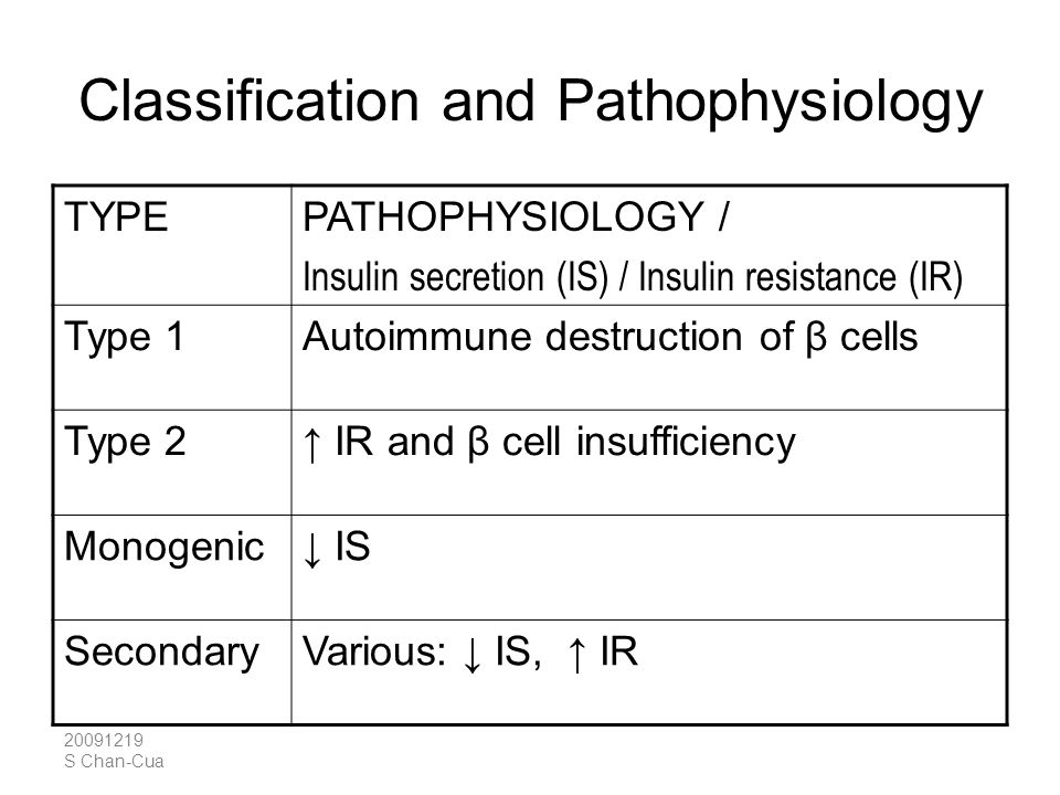 20091219 S Chan-Cua Classification and Pathophysiology TYPEPATHOPHYSIOLOGY / Insulin secretion (IS) / Insulin resistance (IR) Type 1Autoimmune destruc