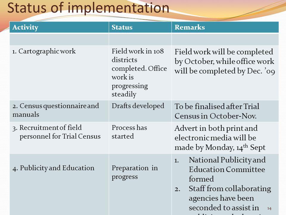 Status of implementation ActivityStatusRemarks 1.