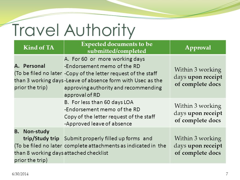 Travel Authority Kind of TA Expected documents to be submitted/completed Approval A.Personal (To be filed no later than 3 working days prior the trip) A.