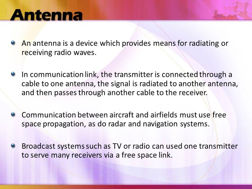 Illustration Transmitting antenna Receiving antanna FREE SPACE Electromagnetic Wave propagates Tx line