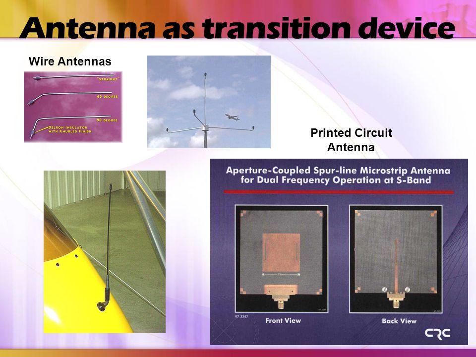 Types of antenna Array Antenna Reflector antenna Aperture antennas