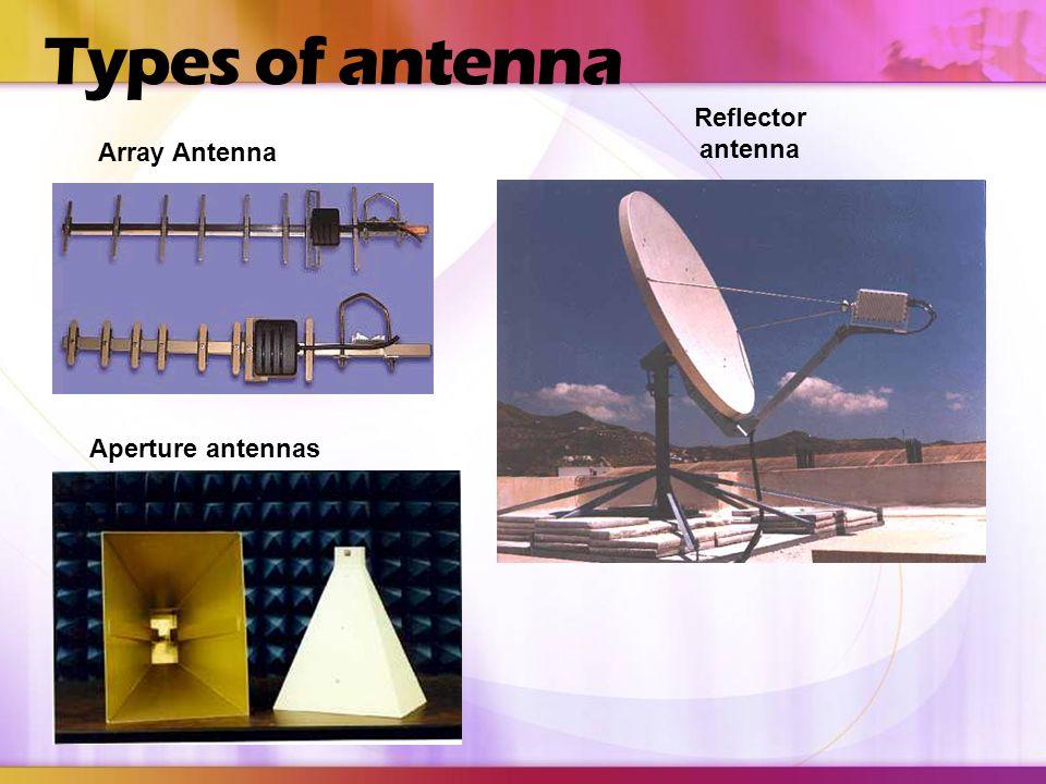 Why choose a correct antenna.