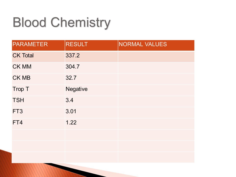 PARAMETERRESULTNORMAL VALUES CK Total337.2 CK MM304.7 CK MB32.7 Trop TNegative TSH3.4 FT33.01 FT41.22 Blood Chemistry
