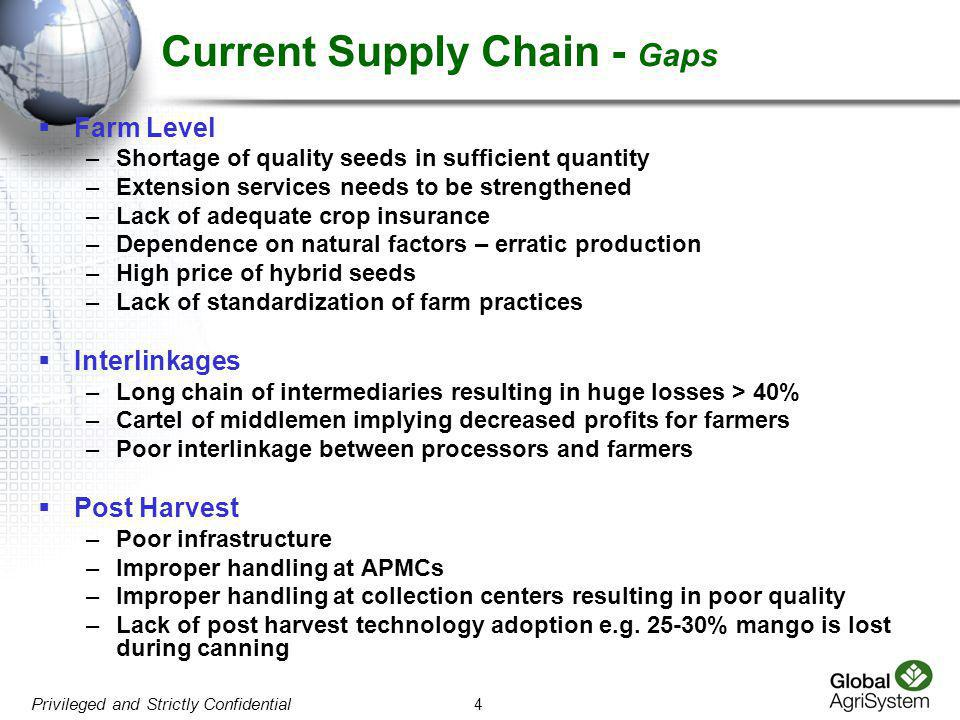 4 Privileged and Strictly Confidential Current Supply Chain - Gaps  Farm Level –Shortage of quality seeds in sufficient quantity –Extension services