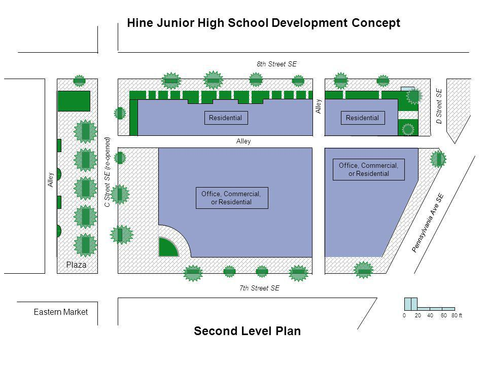 Second Level Plan 8th Street SE 7th Street SE D Street SE Pennsylvania Ave SE C Street SE (re-opened) 0 20 40 60 80 ft Plaza Alley Residential Office, Commercial, or Residential Eastern Market Hine Junior High School Development Concept