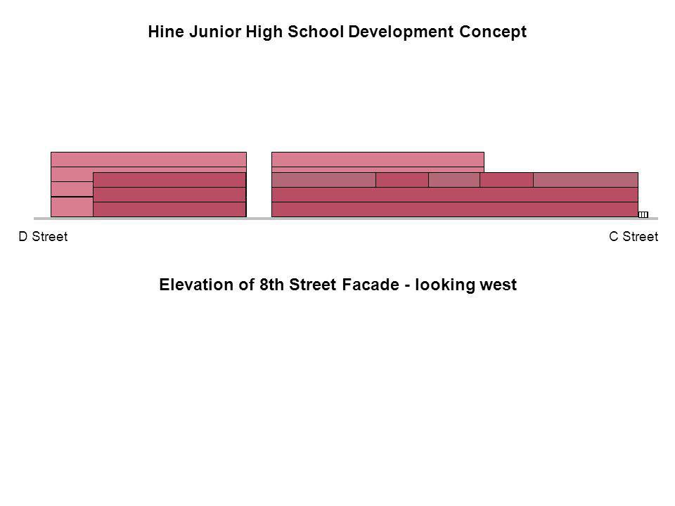 Elevation of 8th Street Facade - looking west D StreetC Street Hine Junior High School Development Concept