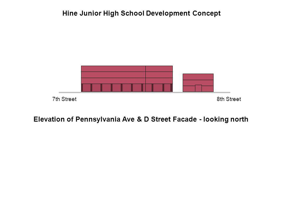 Elevation of Pennsylvania Ave & D Street Facade - looking north 7th Street8th Street Hine Junior High School Development Concept