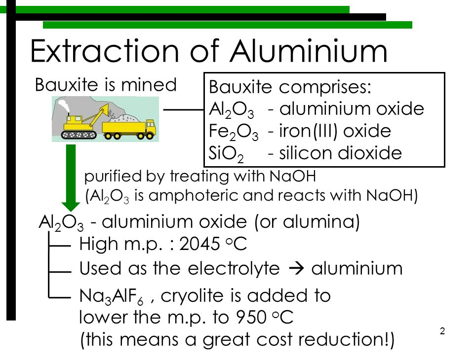 2 Bauxite is mined Extraction of Aluminium purified by treating with NaOH (Al 2 O 3 is amphoteric and reacts with NaOH) High m.p. : 2045 o C Used as t